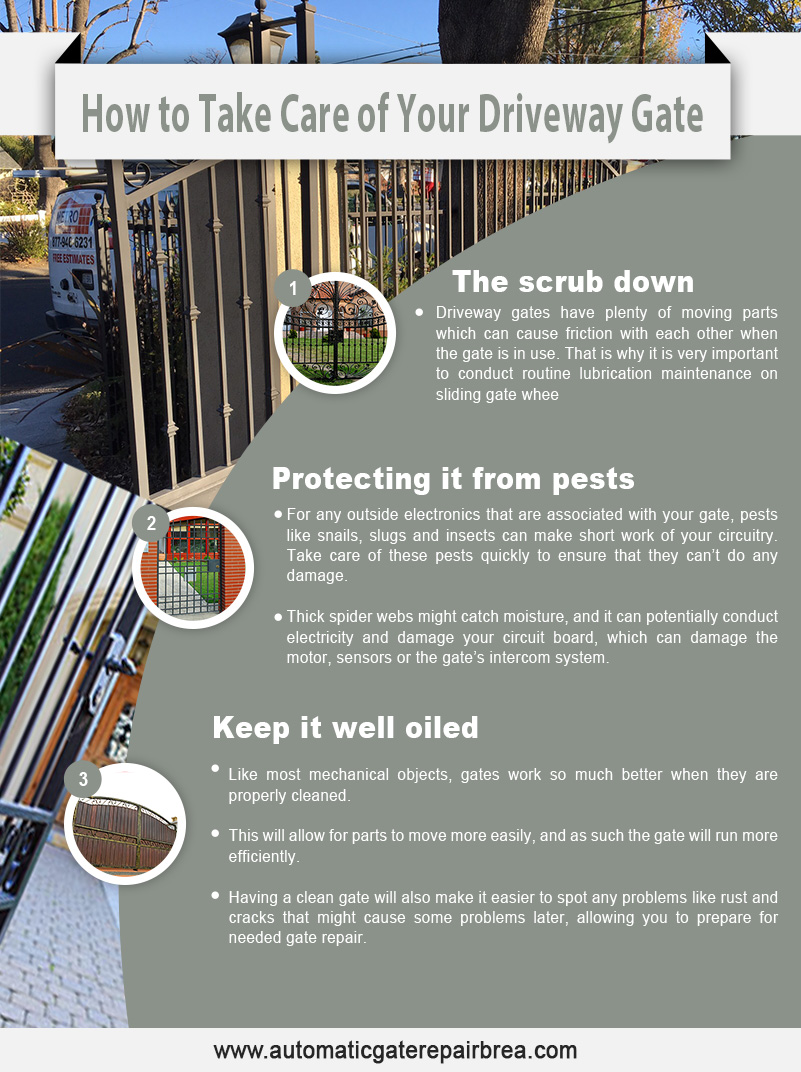 Gate Repair Brea Infographic